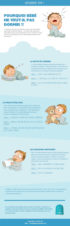 Infographie, pourquoi bébé ne veut pas dormir
