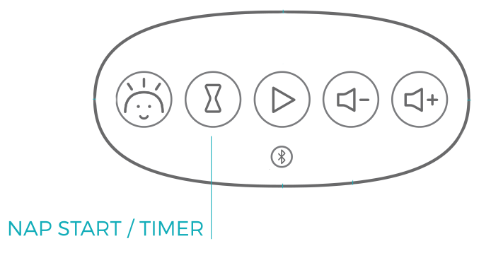 REMI - Button