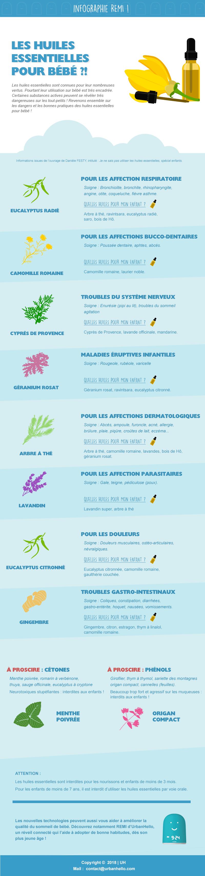 Infographie, huiles essentielles et bébé
